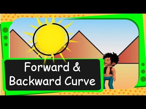 Maths - Patterns - Forward and Backward Curves - English