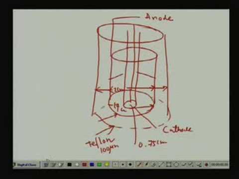Lecture - 31 Dissolved Oxygen Sensors - I
