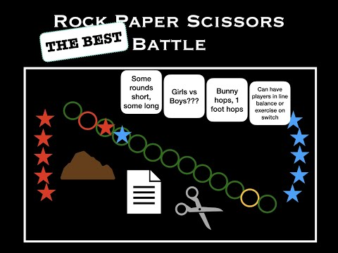 The Best Rock