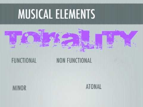 MUSICAL ELEMENTS Explained Under 2 Minutes
