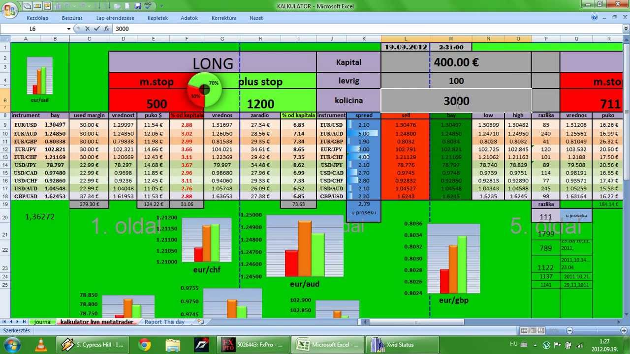 forex excel calculator.avi - YouTube