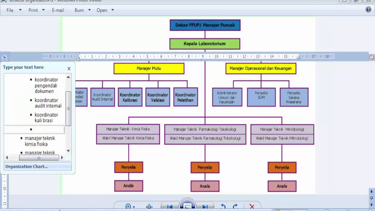 Membuat struktur organisasi menggunakan SmartArt pada Ms ...