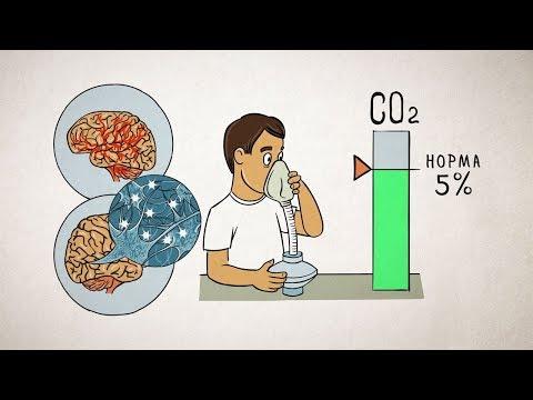 Углекислый газ (СО2) для ЗДОРОВЬЯ! Как и почему!? Самоздрав, или метод Бутейко?