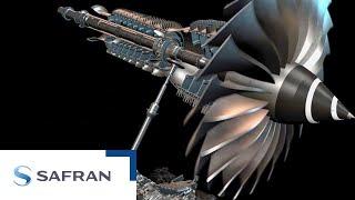 Système de transmission de puissance mécanique Safran Transmission Systems