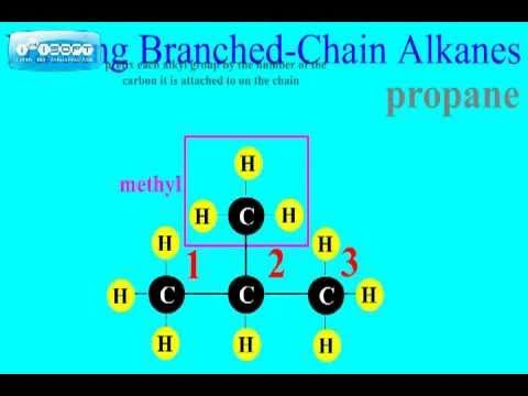 naming branched chain alkanes youtube. Black Bedroom Furniture Sets. Home Design Ideas