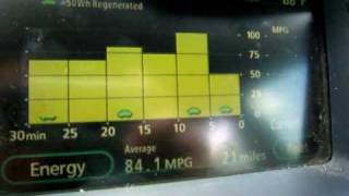 Prius Pulse and Glide 84+ MPG