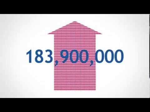 Mental Health and the Global Burden of Disease Study 2010: The Lancet Animated Infographic