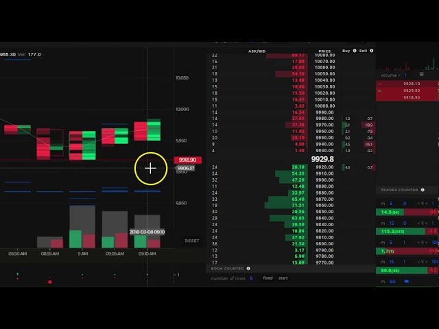 scalping trading cryptocurrency