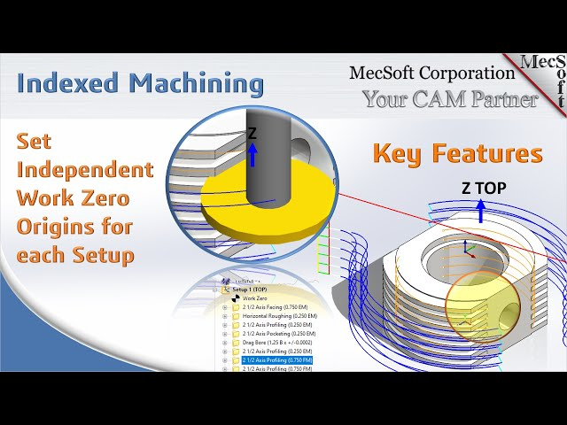 Indexed Machining from MecSoft Corporation