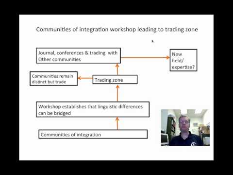 Trading zones, interactional expertise and integration