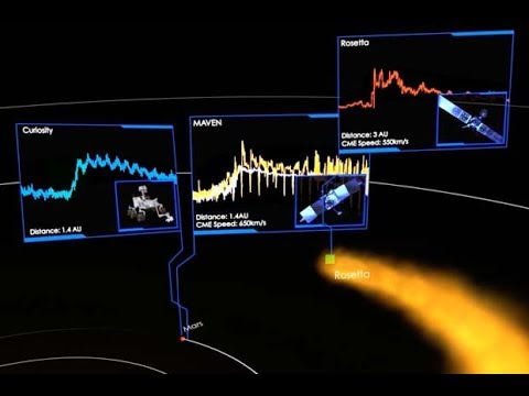 Solar Storm Detected by Curiosity, Rosetta, Possibly Voyager 2 and More