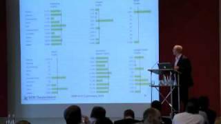 Olaf Kopp  SEM Deutschland  Online Marketing Studie: Suchmaschinenmarketing im E Commerce Teil 2