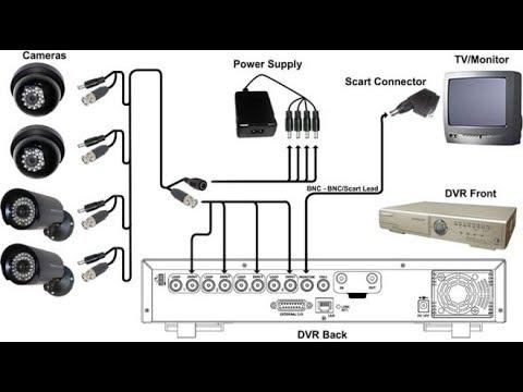 شرح تركيب كاميرات المراقبة Youtube