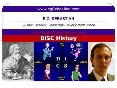 DiSC Behavioral Model History