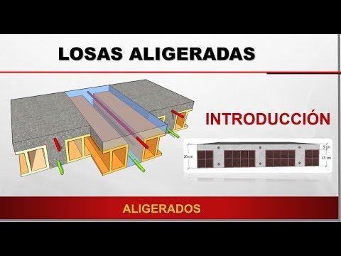 INTRODUCCIÓN A LOSAS ALIGERDAS