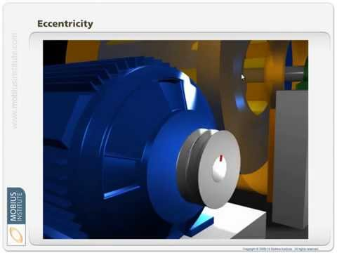 Vibration Analysis - An Animated Introduction By Mobius Institute