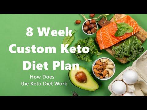 8-week-custom-keto-diet-plan---a-guide-to-keto---how-does-the-keto-diet-work