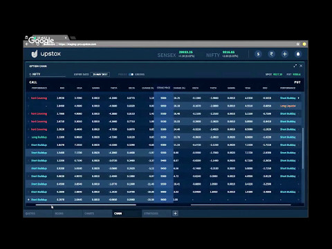 Preview: Option Chain and Option Strategies on Upstox Pro We