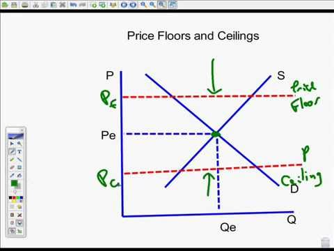 Price Floor Ceiling S And D Pt 3