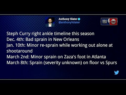 Inside The NBA: Stephen Curry's Ankle