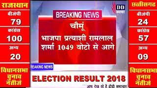rajasthan election 2018 final results,|govind ram meghwal result |prakash vlogs|
