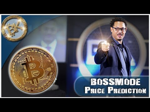 5.23.2018 Why Bitcoin is Dropping 😱 Bitcoin Will Rise Again