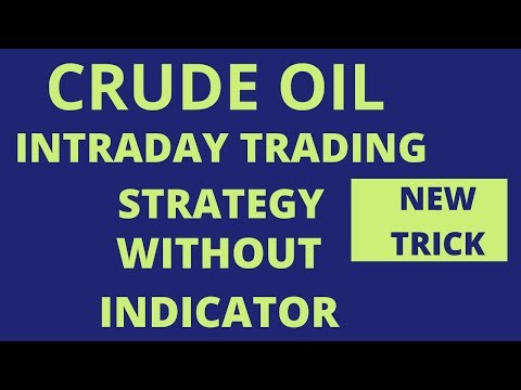 Crude Oil Intraday Trading Strategy Without Indicator – New Strategy