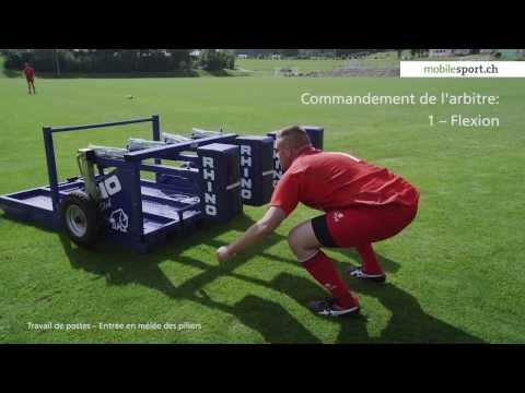 Rugby – La mêlée: Le travail des piliers (n°1 et 3)