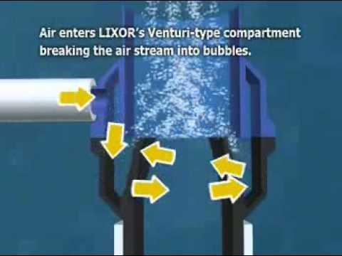 Lixor Submerged Aeration System Youtube