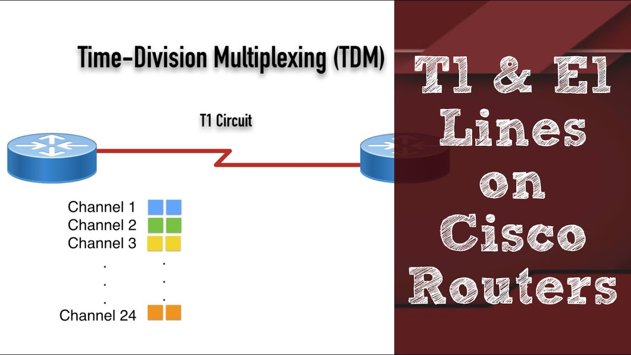 Cisco Collaboration T1 And E1 Circuits For Ccna Ccnp Ccie