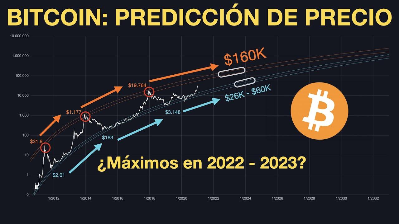 Il dilemma Bitcoin: moneta del futuro o una bolla che prima o poi scoppierà