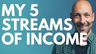 كيف خلقت 5 من روافد الدخل (بعض الدخل السلبية)