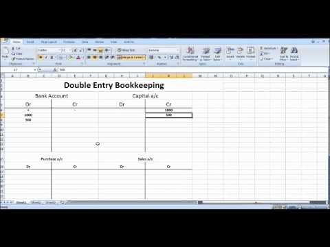 Free Online Bookkeeping Course #7 – Double Entry Bookkeeping System
