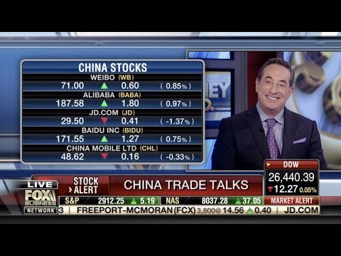 Joel Shulman on Varney & Co. (FOX Business News) 4.17.19 Discussing Various Stocks and China Market.