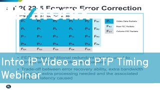 Intro IP Video and PTP Timing Webinar