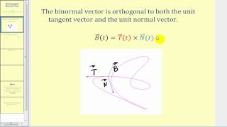 Determining the Binormal Vector