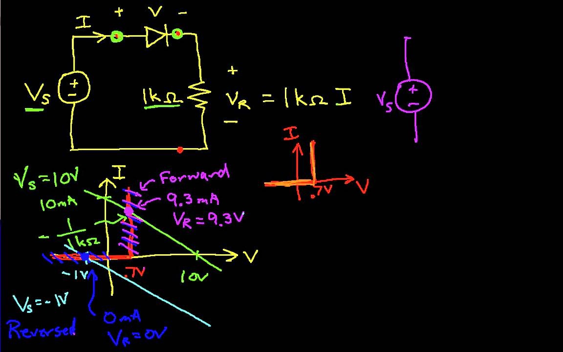 Diode Example Half Wave Rectifier Youtube Halfwave Circuit Diagram