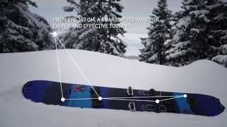 THE SALOMON PREMIERE SPLITBOARD - TRUE INNOVATION FOR MOUNTAINEERING EXPEDITION