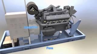 видео Роль спецтехники в промышленности