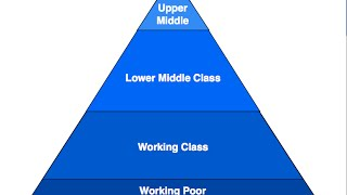 social structure classes society modern