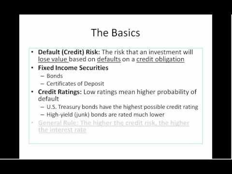 Default (Credit) Risk