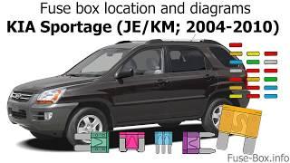 [EQHS_1162]  Fuse box location and diagrams: KIA Sportage (JE/KM; 2004-2010) - YouTube | 2004 Kia Fuse Box |  | YouTube