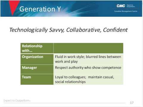 Engaging a Multi Generational Workforce