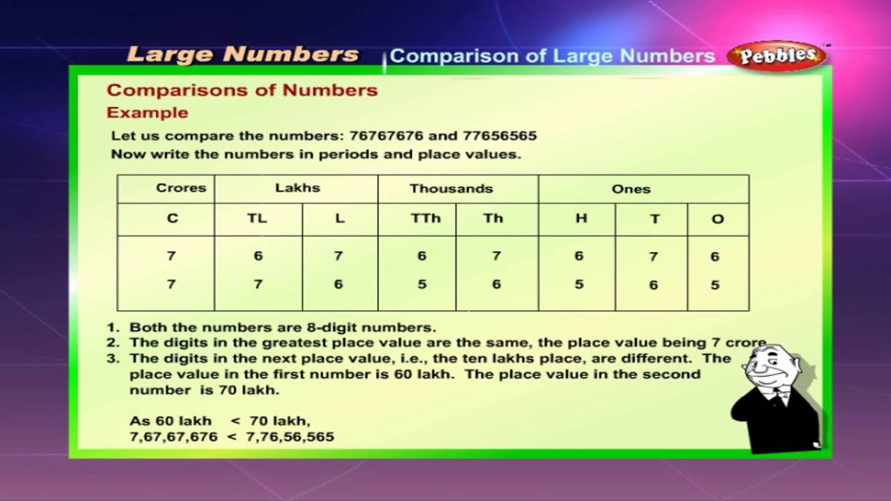 worksheet Maths Large Numbers Worksheets cbse 5th maths large numbers ncert syllabus animated video