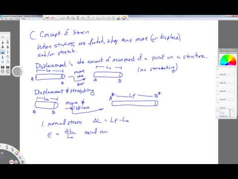 Mechanics of Materials-Lecture-02-Stress Distribution, Strain