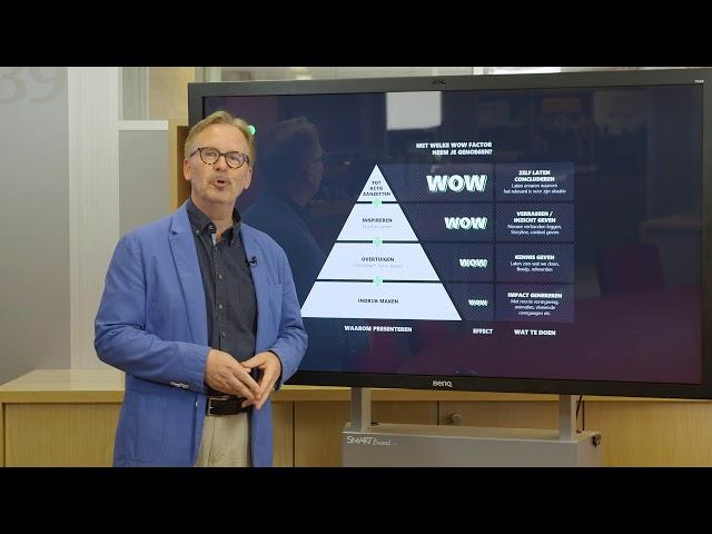 Het WOW-model