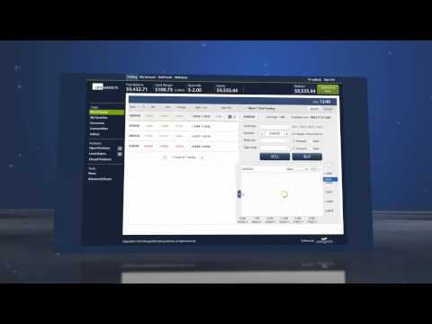 Trade Online with UFXMarkets