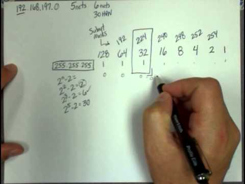 Subnetting example: supernetting explained with a simple analogy.