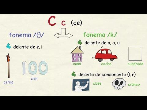 Aprender español: Cómo se pronuncian las letras C, Z, Q y K