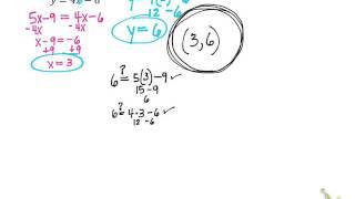 Substitution Method (3.1B)